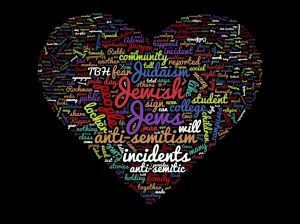 yk-am-5777-word-cloud